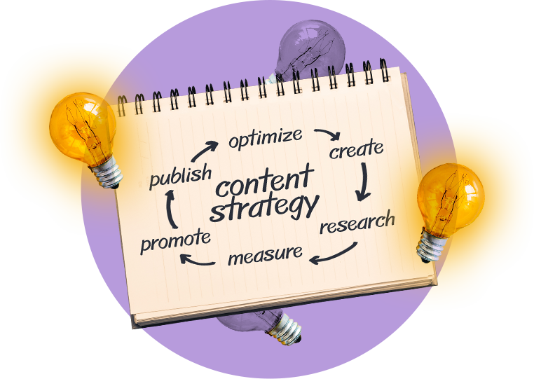 content marketing, Content Marketing