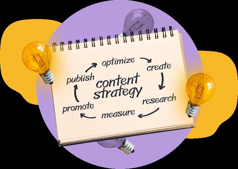Content Marketing Alberta, Canada